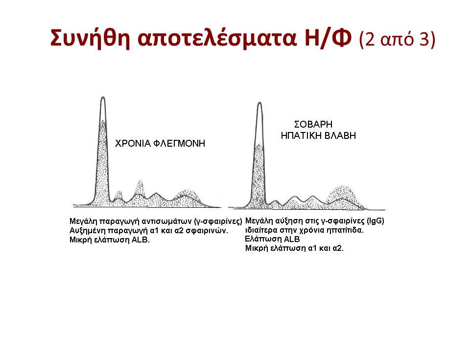 Πρωτόκολλο για την διάγνωση μονοκλωνικών υπεργαμμασφαιριναιμιών 1.Ηλεκτροφόρηση ορού ή ούρων 24ώρου.