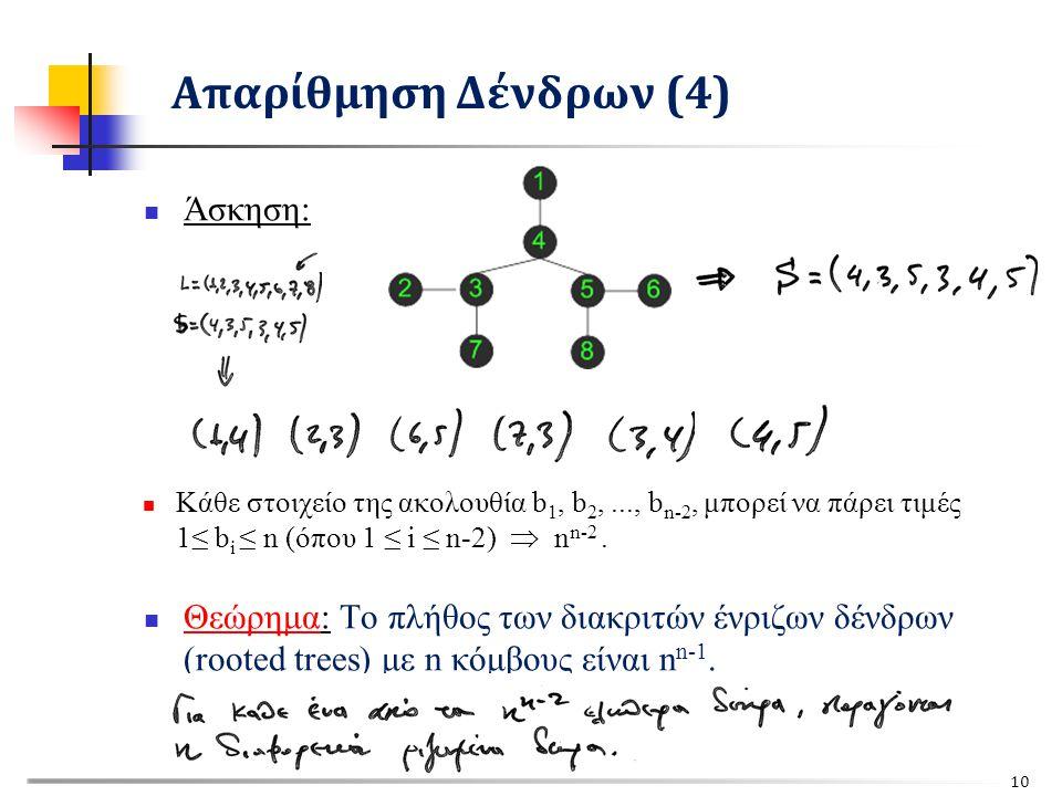 Άσκηση: Θεώρημα: Το πλήθος των διακριτών ένριζων δένδρων (rooted trees) με n κόμβους είναι n n-1.