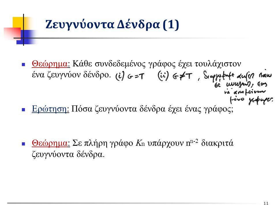 Ζευγνύoντα Δένδρα (1) Θεώρημα: Κάθε συνδεδεμένος γράφος έχει τουλάχιστον ένα ζευγνύον δένδρο.