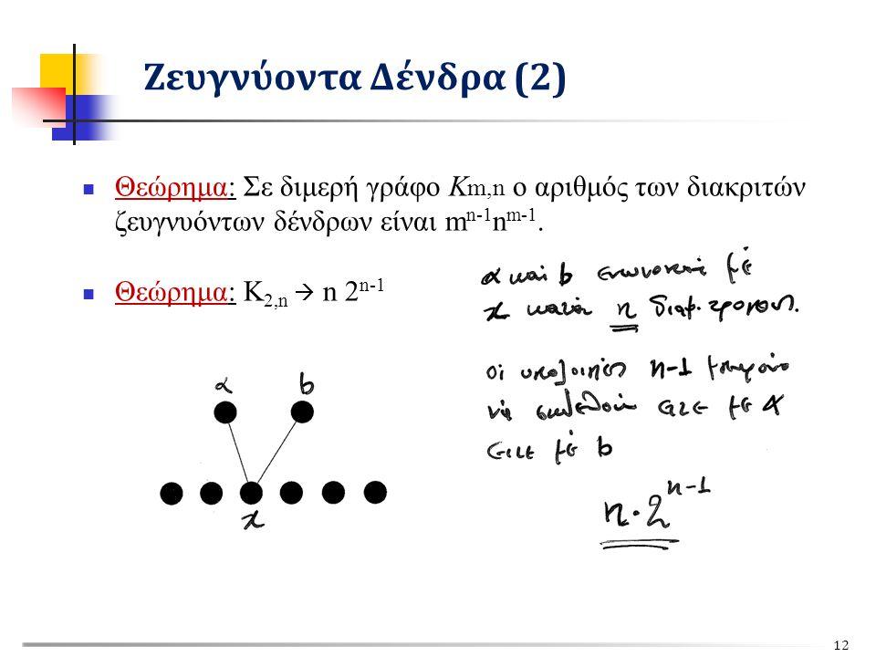 Θεώρημα: Σε διμερή γράφο Κ m,n ο αριθμός των διακριτών ζευγνυόντων δένδρων είναι m n-1 n m-1. Θεώρημα: K 2,n  n 2 n-1 12 Ζευγνύoντα Δένδρα (2)