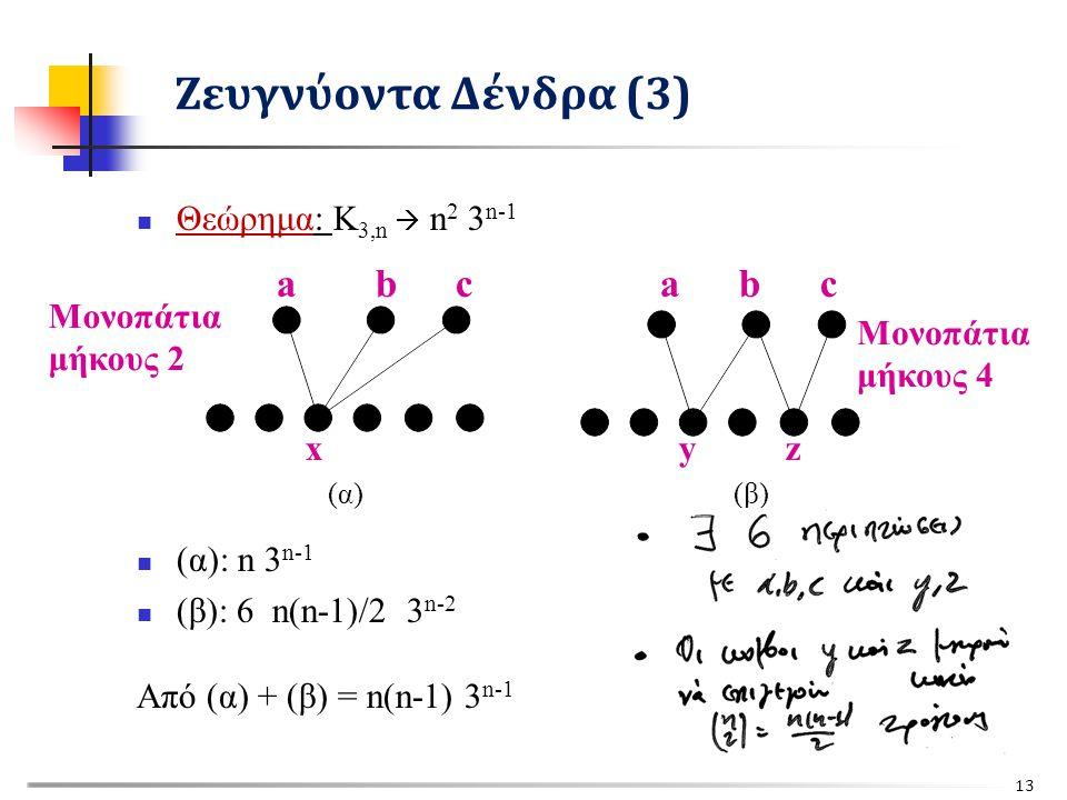 Θεώρημα: K 3,n  n 2 3 n-1 a b c a b c x y z (α) (β) (α): n 3 n-1 (β): 6 n(n-1)/2 3 n-2 Από (α) + (β) = n(n-1) 3 n-1 Μονοπάτια μήκους 2 Μονοπάτια μήκους 4 13 Ζευγνύoντα Δένδρα (3)