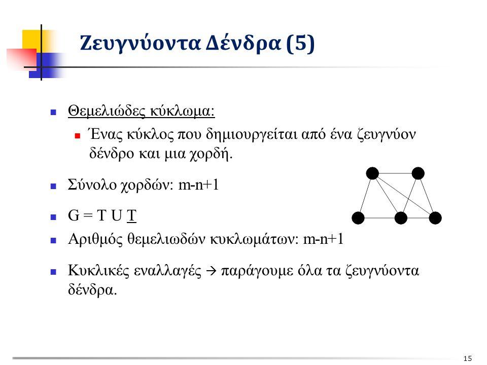 Θεμελιώδες κύκλωμα: Ένας κύκλος που δημιουργείται από ένα ζευγνύον δένδρο και μια χορδή. Σύνολο χορδών: m-n+1 G = T U T Αριθμός θεμελιωδών κυκλωμάτων: