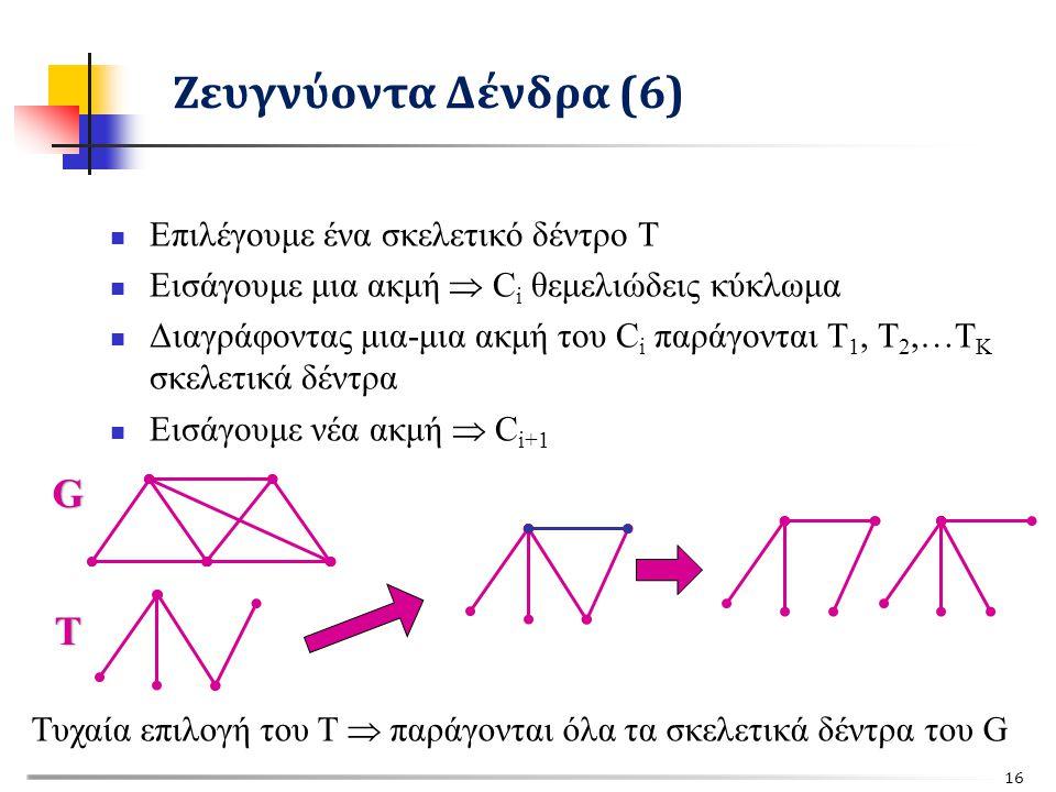 Επιλέγουμε ένα σκελετικό δέντρο Τ Εισάγουμε μια ακμή  C i θεμελιώδεις κύκλωμα Διαγράφοντας μια-μια ακμή του C i παράγονται Τ 1, Τ 2,…Τ Κ σκελετικά δέντρα Εισάγουμε νέα ακμή  C i+1 G T Τυχαία επιλογή του Τ  παράγονται όλα τα σκελετικά δέντρα του G 16 Ζευγνύoντα Δένδρα (6)