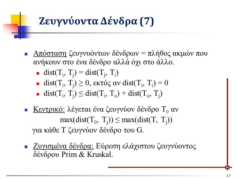 Απόσταση ζευγνυόντων δένδρων = πλήθος ακμών που ανήκουν στο ένα δένδρο αλλά όχι στο άλλο. dist(T i, T j ) = dist(T j, T i ) dist(T i, T j ) ≥ 0, εκτός