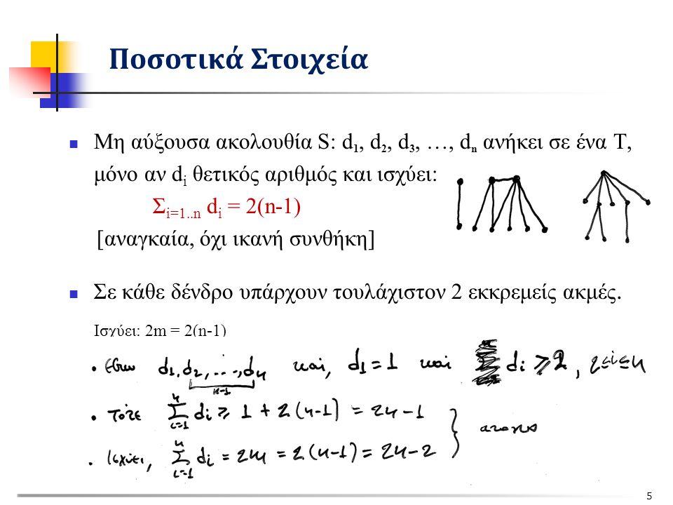 Μη αύξουσα ακολουθία S: d 1, d 2, d 3, …, d n ανήκει σε ένα Τ, μόνο αν d i θετικός αριθμός και ισχύει: Σ i=1..n d i = 2(n-1) [αναγκαία, όχι ικανή συνθήκη] Σε κάθε δένδρο υπάρχουν τουλάχιστον 2 εκκρεμείς ακμές.