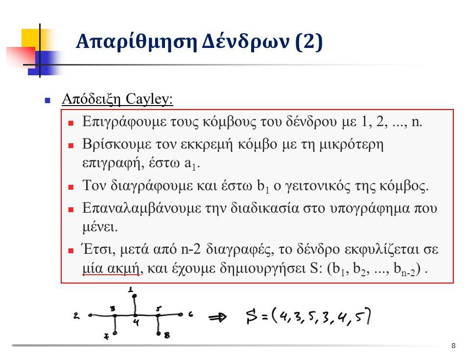 Απόδειξη Cayley: Επιγράφουμε τους κόμβους του δένδρου με 1, 2,..., n.