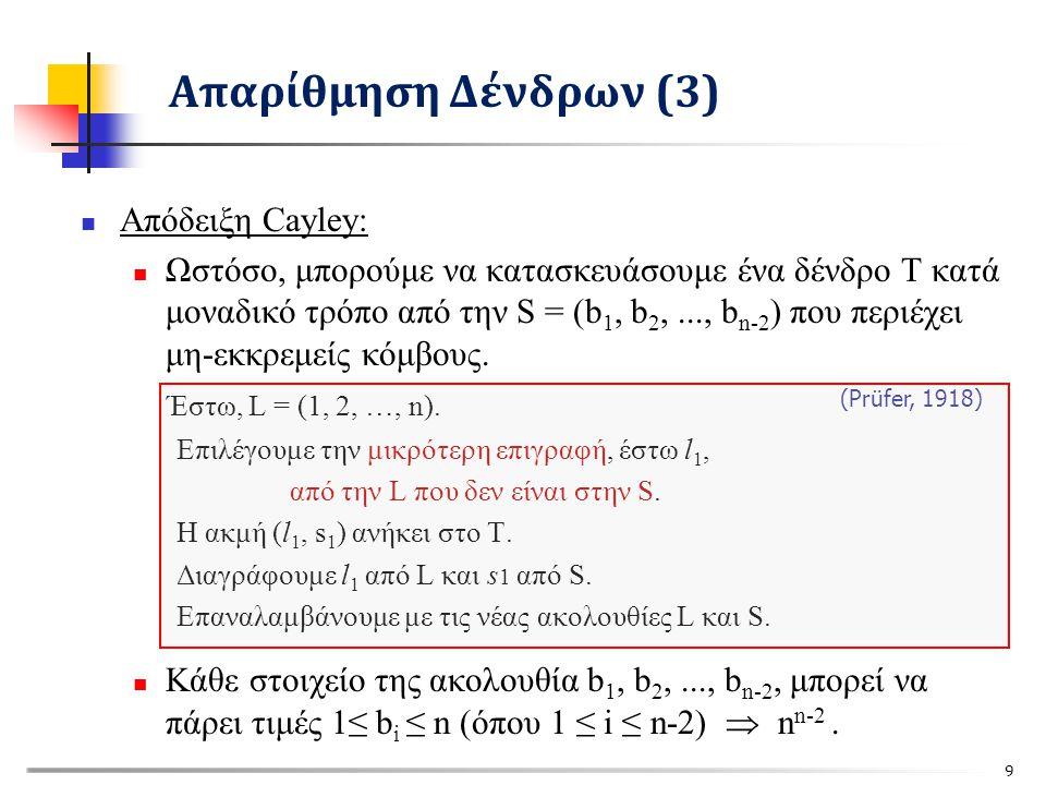 Απόδειξη Cayley: Ωστόσο, μπορούμε να κατασκευάσουμε ένα δένδρο Τ κατά μοναδικό τρόπο από την S = (b 1, b 2,..., b n-2 ) που περιέχει μη-εκκρεμείς κόμβ