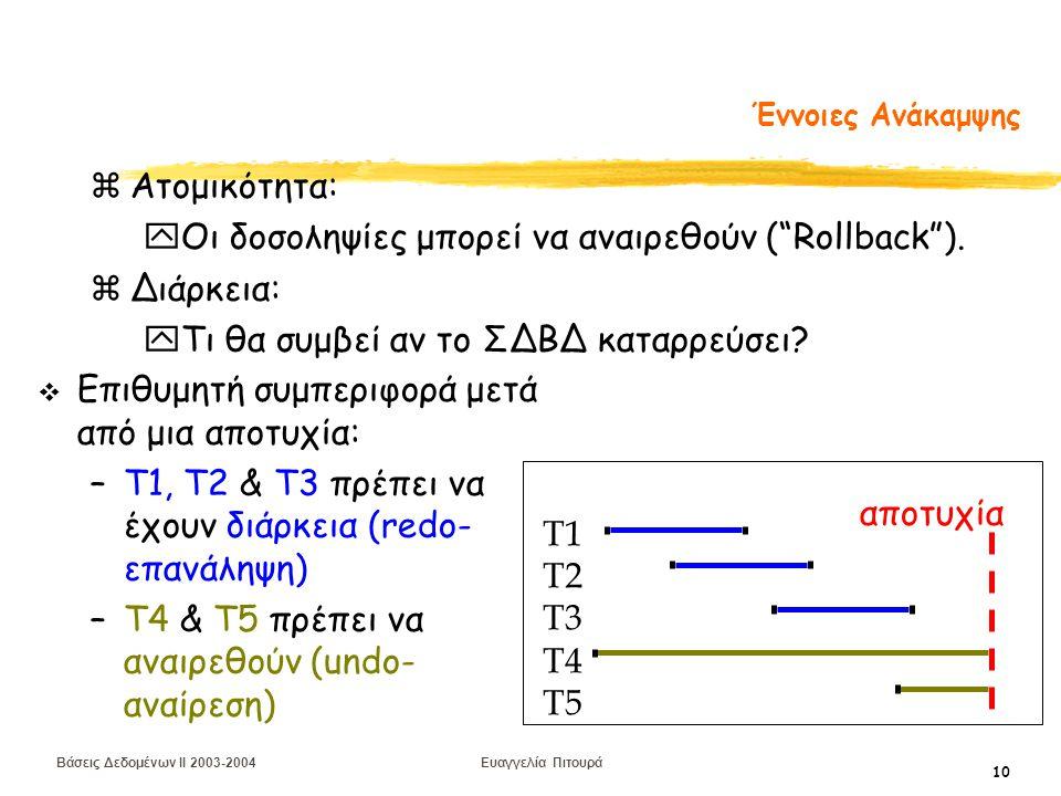 Βάσεις Δεδομένων II 2003-2004 Ευαγγελία Πιτουρά 10 Έννοιες Ανάκαμψης zΑτομικότητα: yΟι δοσοληψίες μπορεί να αναιρεθούν ( Rollback ).