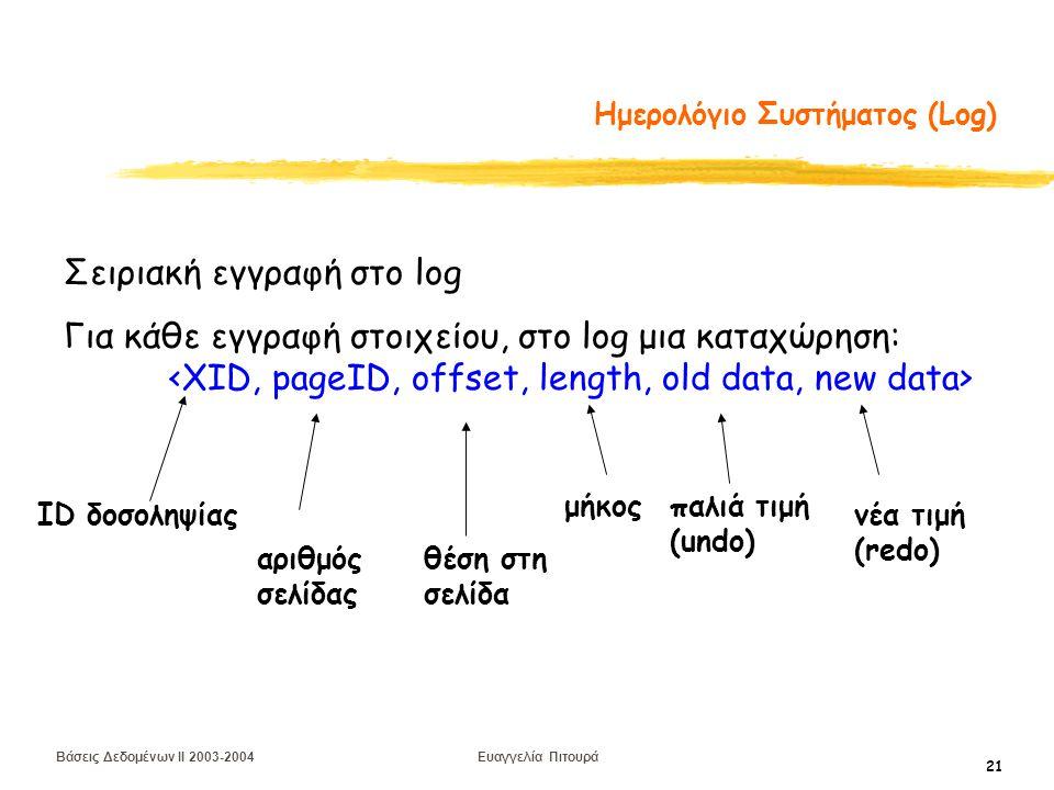 Βάσεις Δεδομένων II 2003-2004 Ευαγγελία Πιτουρά 21 Ημερολόγιο Συστήματος (Log) Σειριακή εγγραφή στο log Για κάθε εγγραφή στοιχείου, στο log μια καταχώρηση: ID δοσοληψίας αριθμός σελίδας θέση στη σελίδα μήκοςπαλιά τιμή (undo) νέα τιμή (redo)