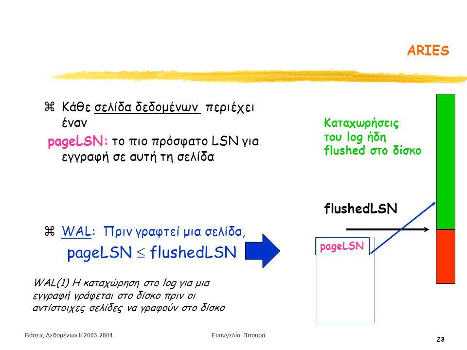 Βάσεις Δεδομένων II 2003-2004 Ευαγγελία Πιτουρά 23 ARIES zΚάθε σελίδα δεδομένων περιέχει έναν pageLSN: το πιο πρόσφατο LSN για εγγραφή σε αυτή τη σελίδα zWAL: Πριν γραφτεί μια σελίδα, pageLSN  flushedLSN pageLSN Καταχωρήσεις του log ήδη flushed στο δίσκο flushedLSN WAL(1) Η καταχώρηση στο log για μια εγγραφή γράφεται στο δίσκο πριν οι αντίστοιχες σελίδες να γραφούν στο δίσκο
