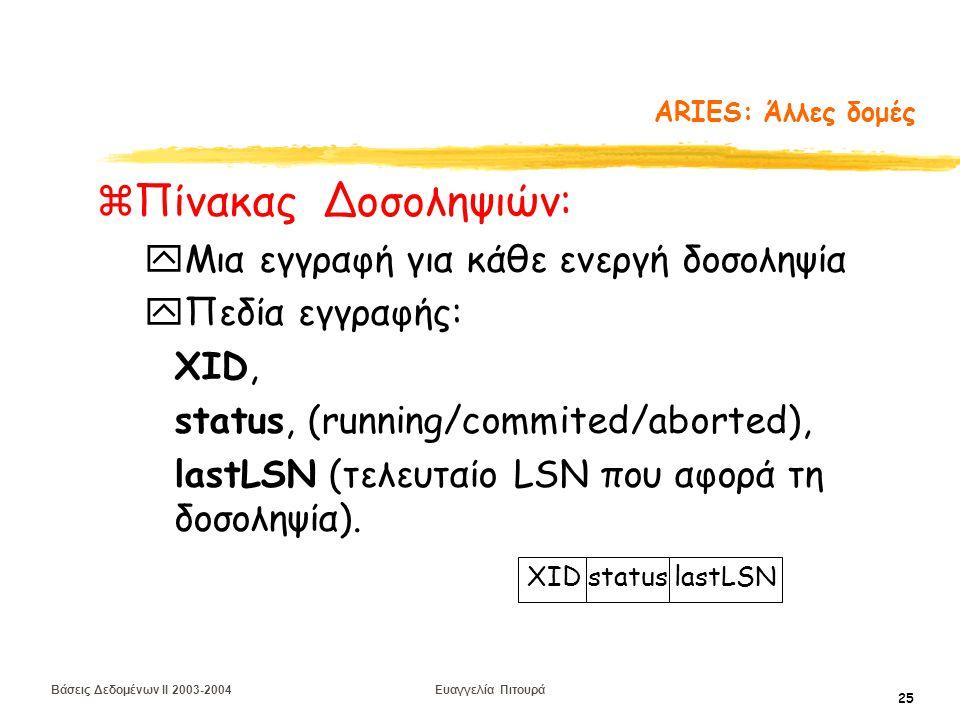 Βάσεις Δεδομένων II 2003-2004 Ευαγγελία Πιτουρά 25 ARIES: Άλλες δομές zΠίνακας Δοσοληψιών: yΜια εγγραφή για κάθε ενεργή δοσοληψία yΠεδία εγγραφής: XID, status, (running/commited/aborted), lastLSN (τελευταίο LSN που αφορά τη δοσοληψία).