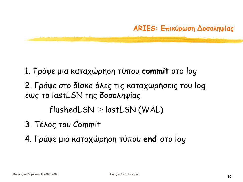 Βάσεις Δεδομένων II 2003-2004 Ευαγγελία Πιτουρά 30 ARIES: Επικύρωση Δοσοληψίας 1.