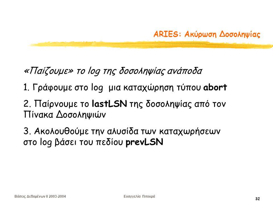 Βάσεις Δεδομένων II 2003-2004 Ευαγγελία Πιτουρά 32 ARIES: Aκύρωση Δοσοληψίας «Παίζουμε» το log της δοσοληψίας ανάποδα 1.