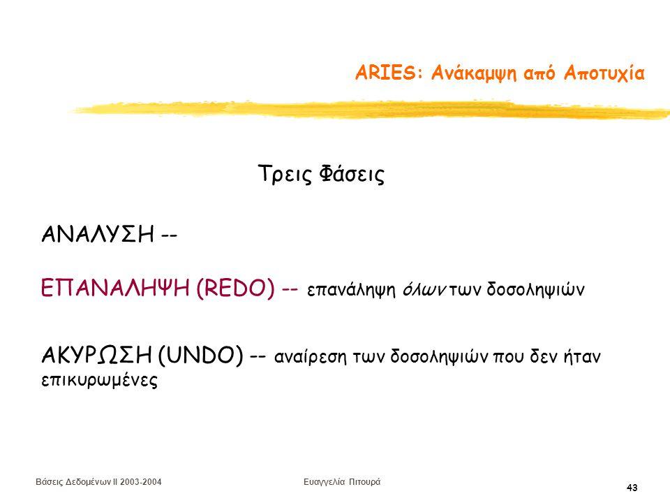 Βάσεις Δεδομένων II 2003-2004 Ευαγγελία Πιτουρά 43 ARIES: Ανάκαμψη από Αποτυχία Τρεις Φάσεις ΑΝΑΛΥΣΗ -- ΕΠΑΝΑΛΗΨΗ (REDO) -- επανάληψη όλων των δοσοληψιών ΑΚΥΡΩΣΗ (UNDO) -- αναίρεση των δοσοληψιών που δεν ήταν επικυρωμένες