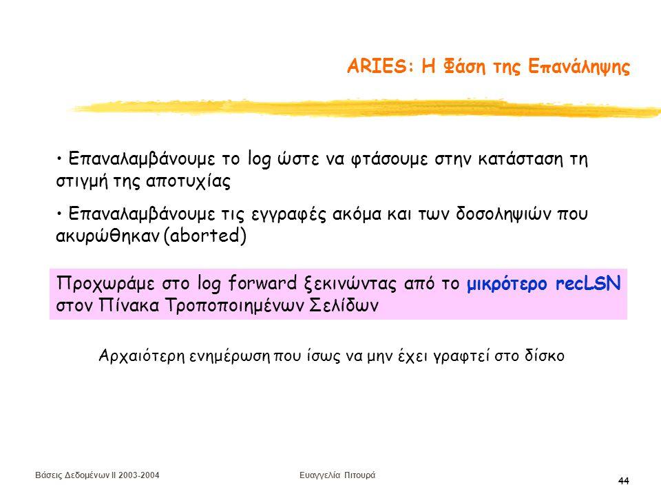 Βάσεις Δεδομένων II 2003-2004 Ευαγγελία Πιτουρά 44 ARIES: Η Φάση της Επανάληψης Επαναλαμβάνουμε το log ώστε να φτάσουμε στην κατάσταση τη στιγμή της αποτυχίας Επαναλαμβάνουμε τις εγγραφές ακόμα και των δοσοληψιών που ακυρώθηκαν (aborted) Προχωράμε στο log forward ξεκινώντας από το μικρότερο recLSN στον Πίνακα Τροποποιημένων Σελίδων Αρχαιότερη ενημέρωση που ίσως να μην έχει γραφτεί στο δίσκο