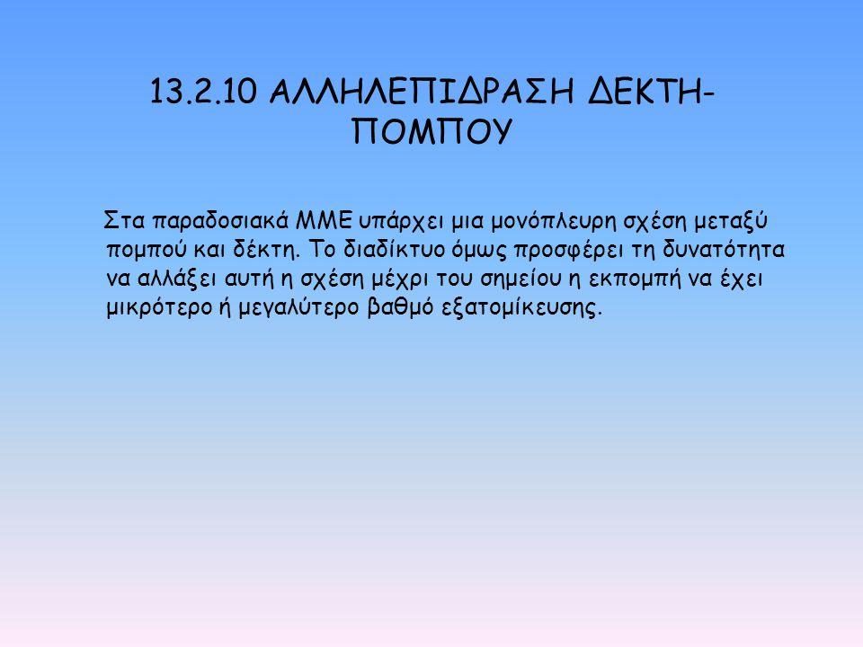 13.2.10 ΑΛΛΗΛΕΠΙΔΡΑΣΗ ΔΕΚΤΗ- ΠΟΜΠΟΥ Στα παραδοσιακά ΜΜΕ υπάρχει μια μονόπλευρη σχέση μεταξύ πομπού και δέκτη.