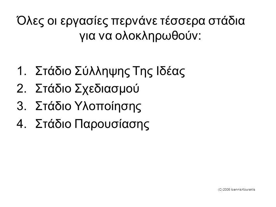 (C) 2005 Ioannis Kouraklis Όλες οι εργασίες περνάνε τέσσερα στάδια για να ολοκληρωθούν: 1.Στάδιο Σύλληψης Της Ιδέας 2.Στάδιο Σχεδιασμού 3.Στάδιο Υλοποίησης 4.Στάδιο Παρουσίασης