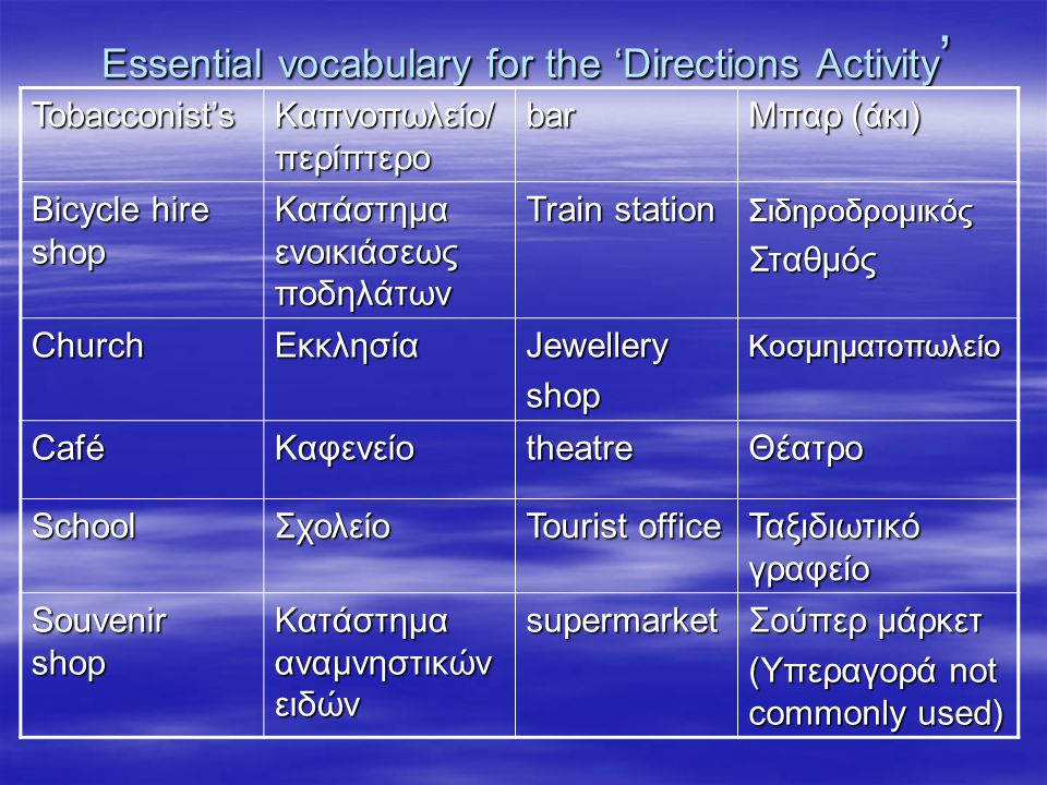 'Directions Activity'  the aim of the 1 st activity is to establish which of the places on the list feature on the map.