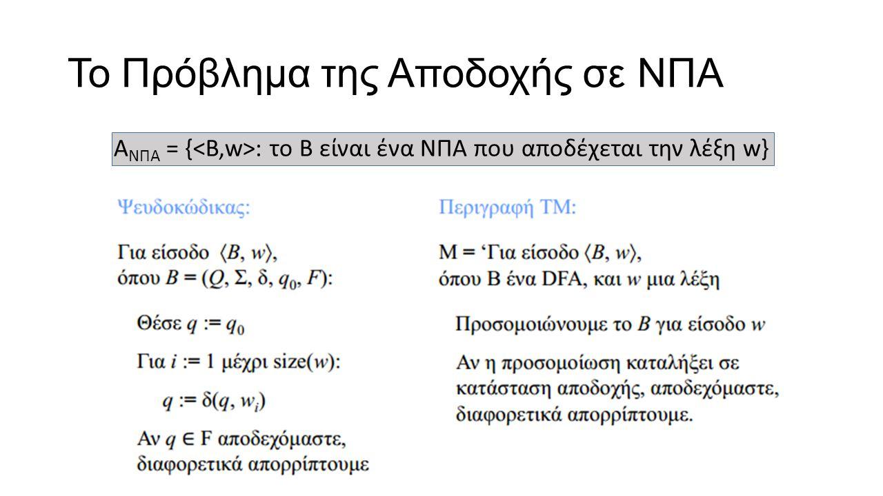 Το Πρόβλημα της Αποδοχής σε ΝΠΑ A ΝΠΑ = { : το B είναι ένα ΝΠΑ που αποδέχεται την λέξη w}