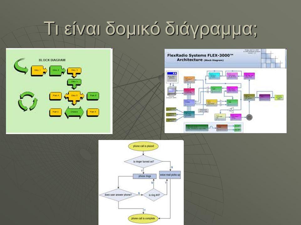 Τι είναι δομικό διάγραμμα;