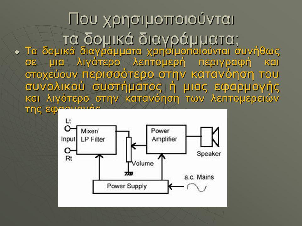 Που χρησιμοποιούνται τα δομικά διαγράμματα;  Τ α δομικ ά δι α γρ ά μμα τα χρησιμοποι ούνται συνήθως σε μια λιγότερο λεπτομερή περιγραφή και στοχεύουν