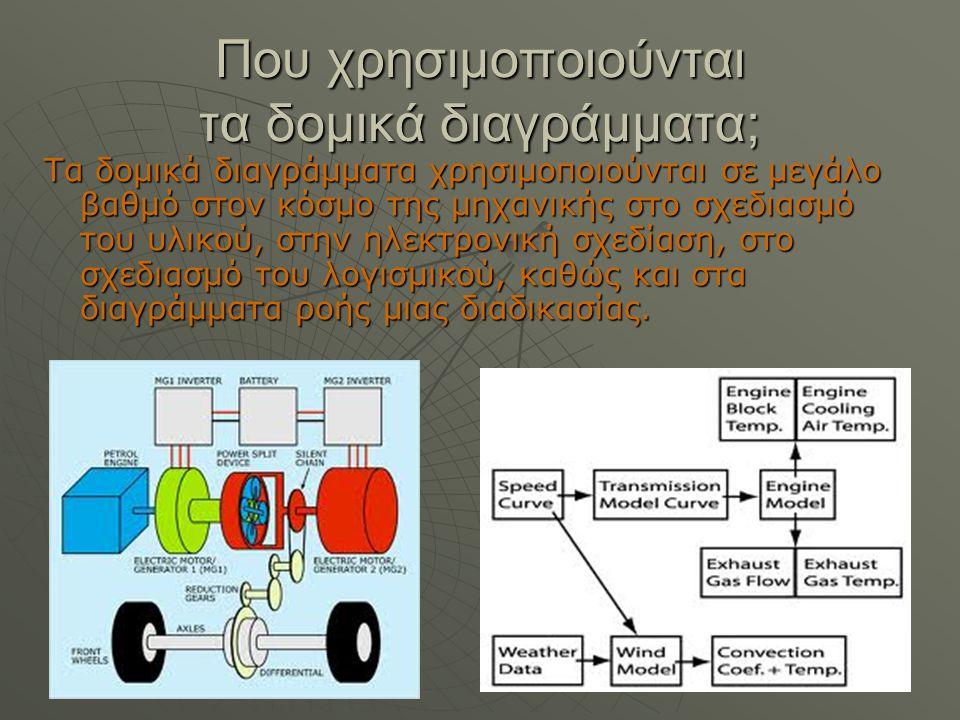 Που χρησιμοποιούνται τα δομικά διαγράμματα; Τα δομικά διαγράμματα χρησιμοποιούνται σε μεγάλο βαθμό στον κόσμο της μηχανικής στο σχεδιασμό του υλικού,
