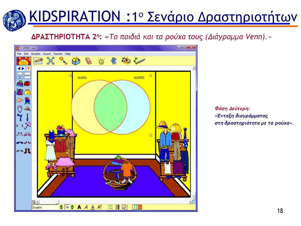 18 ΔΡΑΣΤΗΡΙΟΤΗΤΑ 2 η : «Τα παιδιά και τα ρούχα τους (Διάγραμμα Venn).» Φάση Δεύτερη: «Ένταξη διαγράμματος στη δραστηριότητα με τα ρούχα». KIDSPIRATION