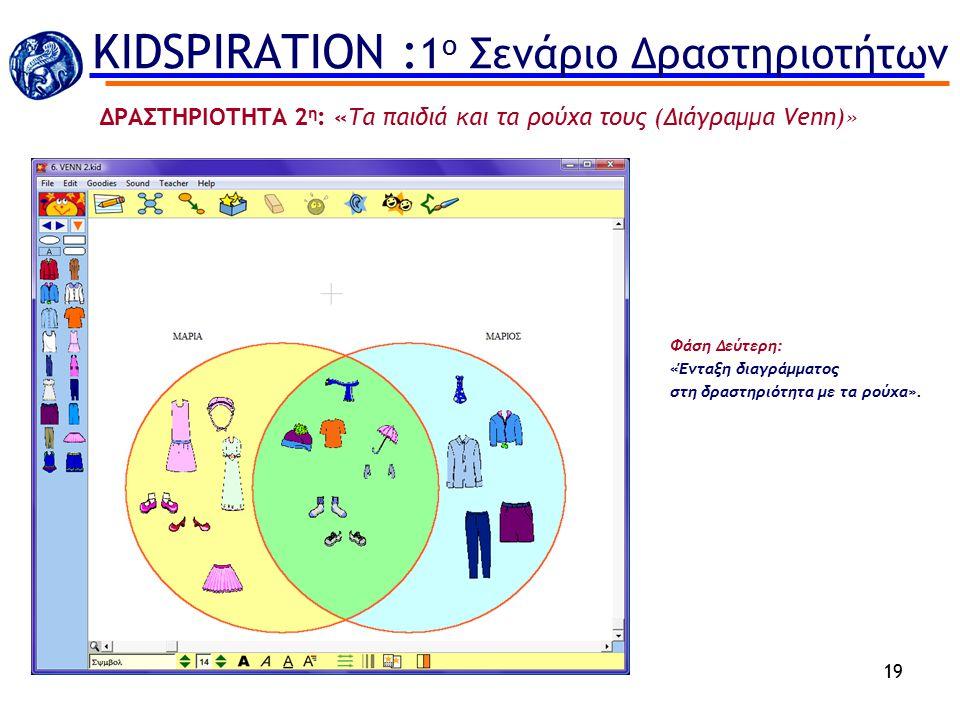 19 ΔΡΑΣΤΗΡΙΟΤΗΤΑ 2 η : «Τα παιδιά και τα ρούχα τους (Διάγραμμα Venn)» Φάση Δεύτερη: «Ένταξη διαγράμματος στη δραστηριότητα με τα ρούχα». KIDSPIRATION