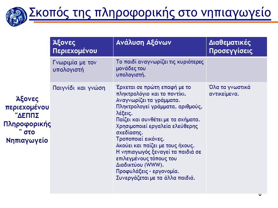 Το ΔΕΠΠΣ δεν προτείνει συγκεκριμένο αριθμό διδακτικών ωρών Οι στόχοι είναι διατυπωμένοι με τη μορφή ενεργητικών ρημάτων (π.χ.αναγνωρίζω, κατονομάζω, κλπ.).