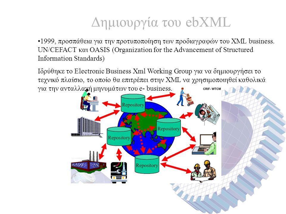 Δημιουργία του ebXML 1999, προσπάθεια για την προτυποποίηση των προδιαγραφών του XML business.