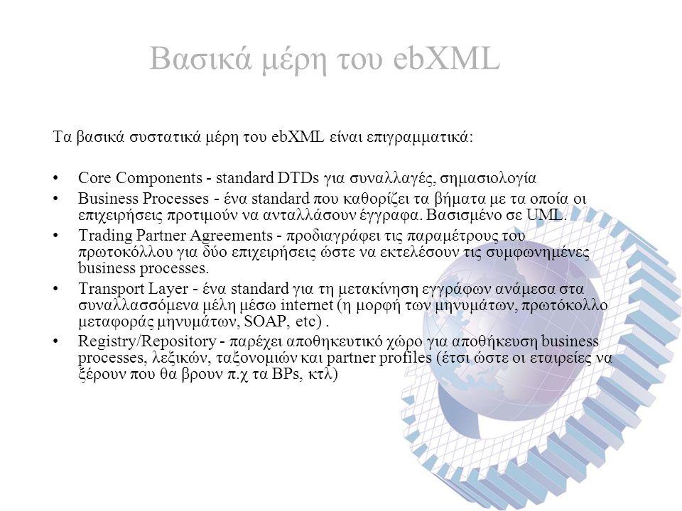 Βασικά μέρη του ebXML Τα βασικά συστατικά μέρη του ebXML είναι επιγραμματικά: Core Components - standard DTDs για συναλλαγές, σημασιολογία Business Processes - ένα standard που καθορίζει τα βήματα με τα οποία οι επιχειρήσεις προτιμούν να ανταλλάσουν έγγραφα.