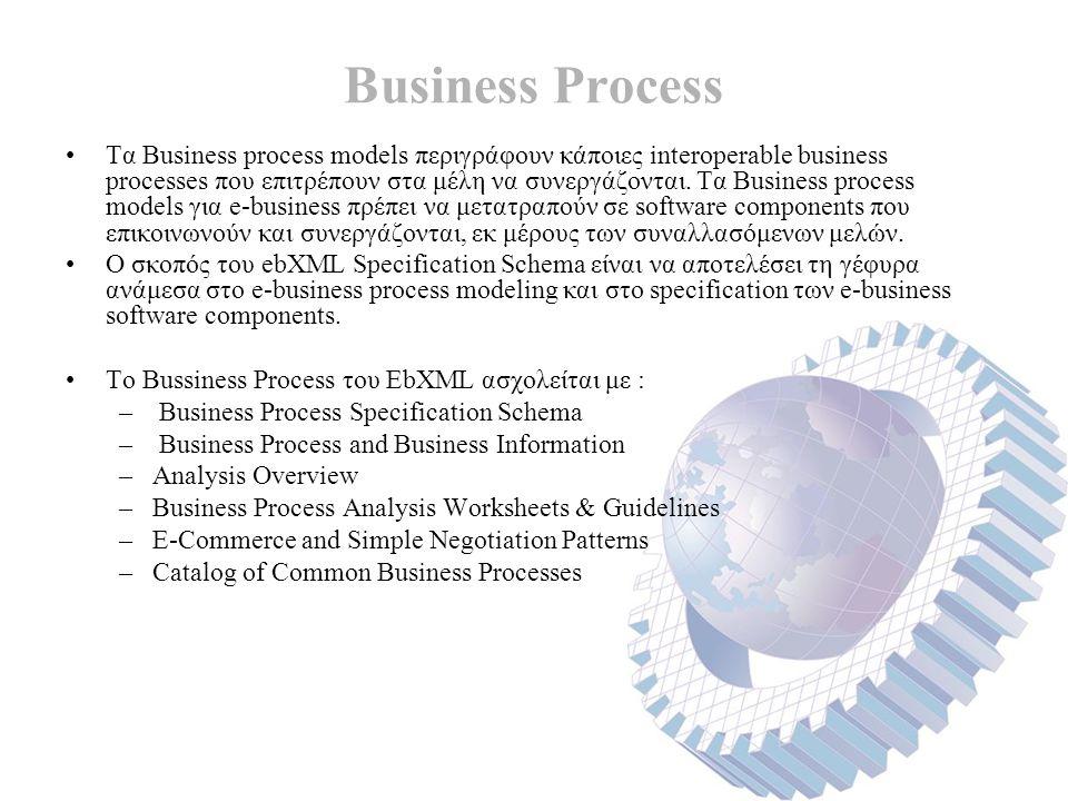 Business Process Τα Business process models περιγράφουν κάποιες interoperable business processes που επιτρέπουν στα μέλη να συνεργάζονται.