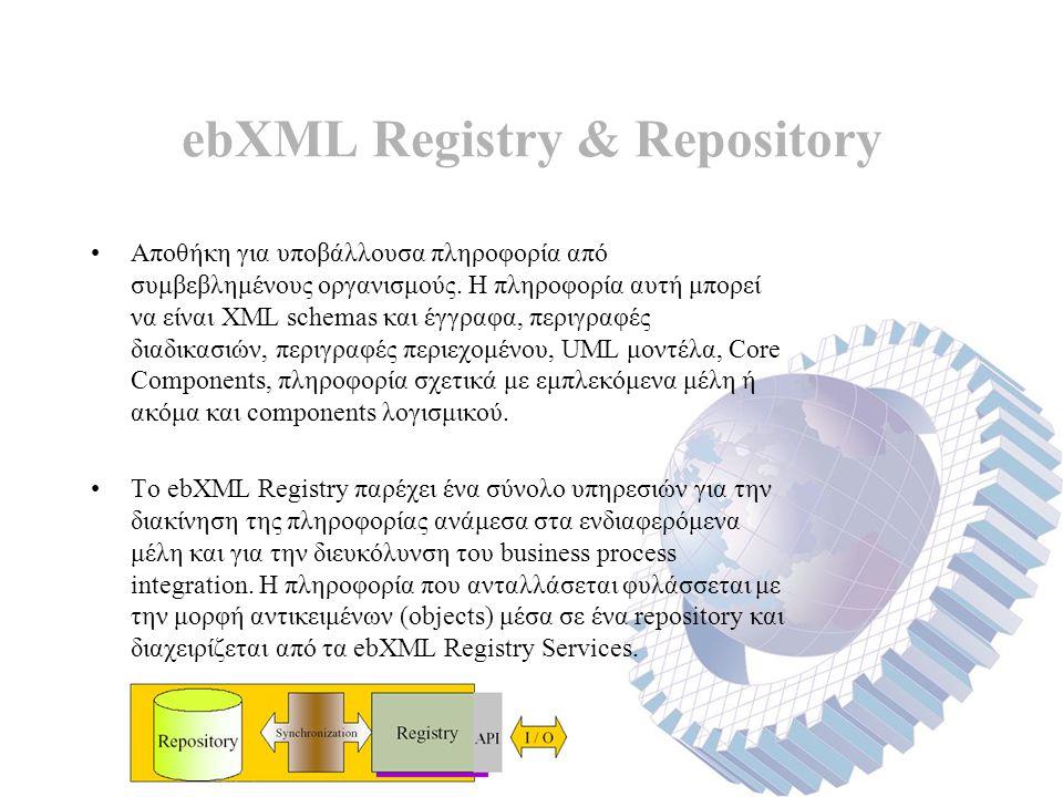 ebXML Registry & Repository Αποθήκη για υποβάλλουσα πληροφορία από συμβεβλημένους οργανισμούς.