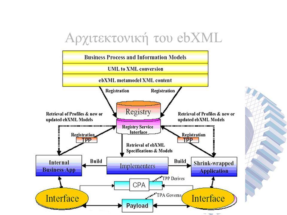Αρχιτεκτονική του ebXML