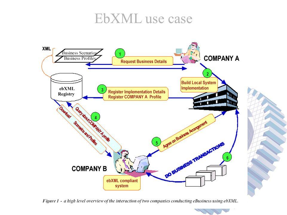 ΕbXML use case