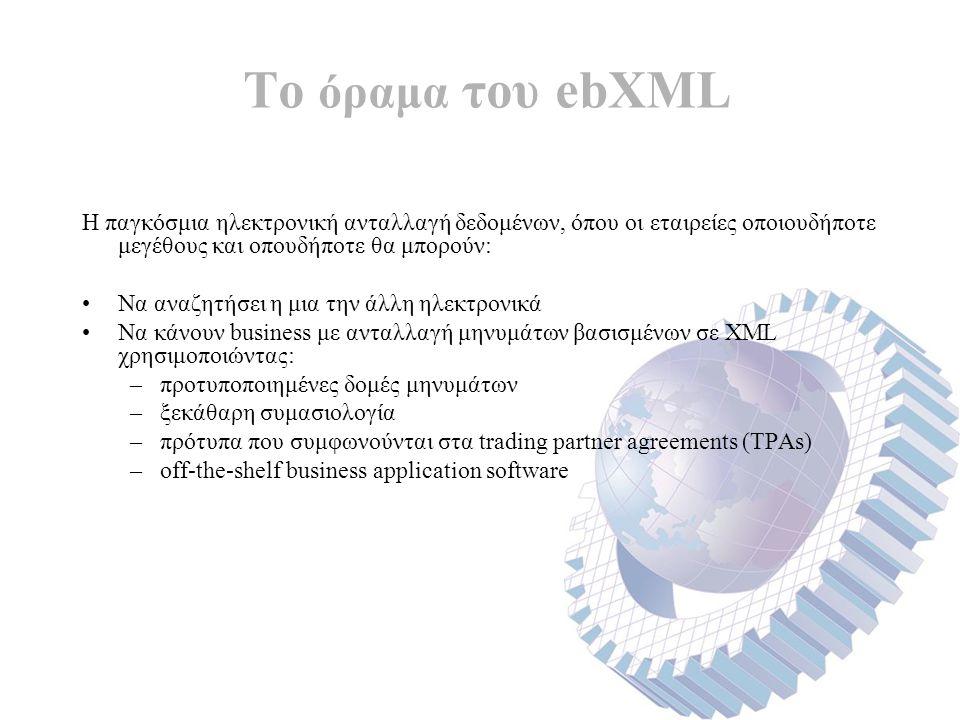 Το όραμα του ebXML Η παγκόσμια ηλεκτρονική ανταλλαγή δεδομένων, όπου οι εταιρείες οποιουδήποτε μεγέθους και οπουδήποτε θα μπορούν: Να αναζητήσει η μια την άλλη ηλεκτρονικά Να κάνουν business με ανταλλαγή μηνυμάτων βασισμένων σε XML χρησιμοποιώντας: –προτυποποιημένες δομές μηνυμάτων –ξεκάθαρη συμασιολογία –πρότυπα που συμφωνούνται στα trading partner agreements (TPAs) –off-the-shelf business application software