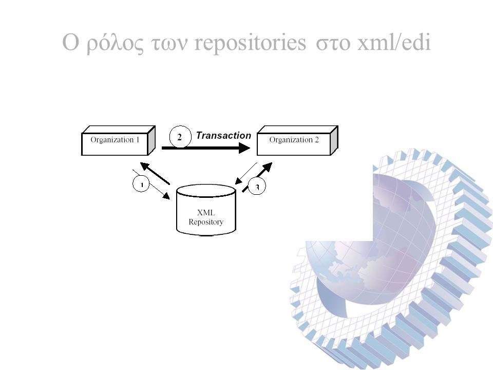 Ο ρόλος των repositories στο xml/edi