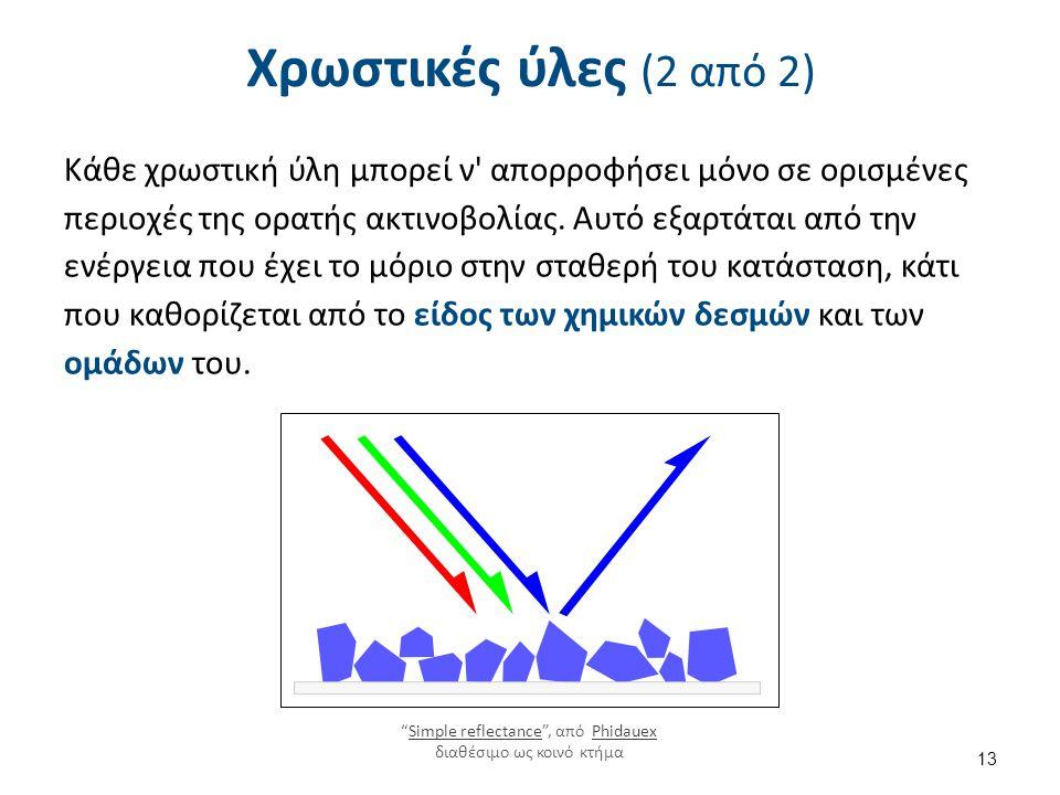 Η εξίσωση του Planck (1 από 2) 14