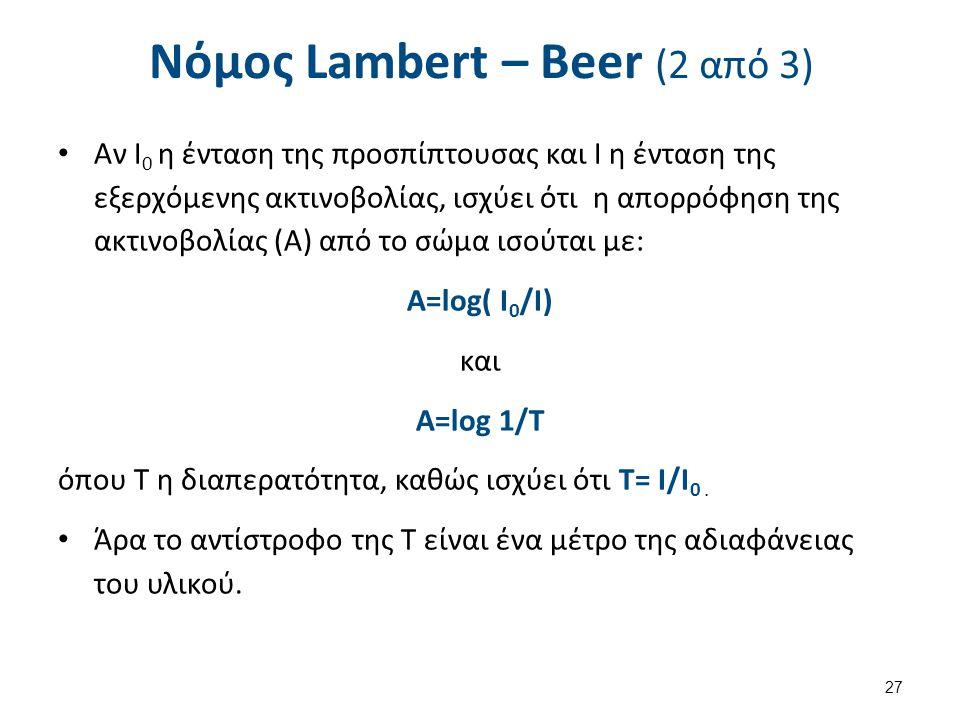 Νόμος Lambert – Beer (3 από 3) Προσπίπτουσα ακτινοβολίαΕξερχόμενη ακτινοβολία I0I0 I 28