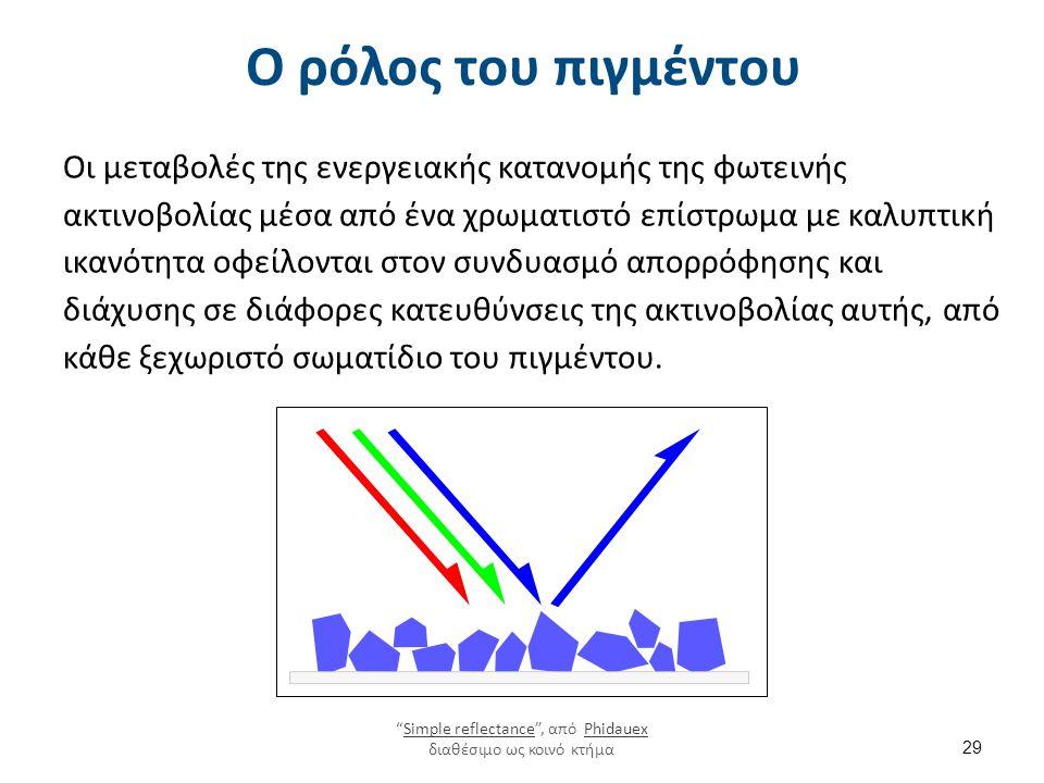 Χημική και φυσική δομή Η ικανότητα του πιγμέντου να απορροφά τη φωτεινή ακτινοβολία εξαρτάται από την χημική του φύση, αλλά η ικανότητα του να την διαχέει προς διάφορες κατευθύνσεις εξαρτάται και από πολλούς άλλους παράγοντες που μερικές φορές είναι ιδιαίτερα πολύπλοκοι.