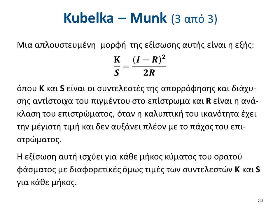 Kubelka – Munk (3 από 3) 33