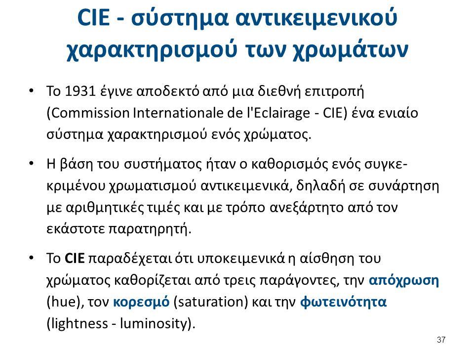 CIE - σύστημα αντικειμενικού χαρακτηρισμού των χρωμάτων To 1931 έγινε αποδεκτό από μια διεθνή επιτροπή (Commission Internationale de l'Eclairage - CIE