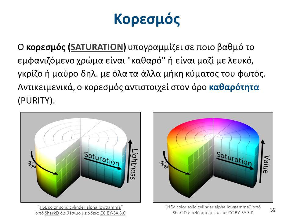 Φωτεινότητα Η φωτεινότητα (LIGHTNESS) καθορίζει το μέγεθος στο οποίο το χρώμα φαίνεται να εκπέμπει φως από μαύρο μέχρι λευκό .
