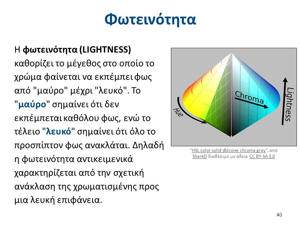Απόχρωση – κορεσμός - φωτεινότητα Hsl-hsv models , από Deuterium διαθέσιμο με άδεια CC BY-SA 3.0Hsl-hsv models DeuteriumCC BY-SA 3.0 41