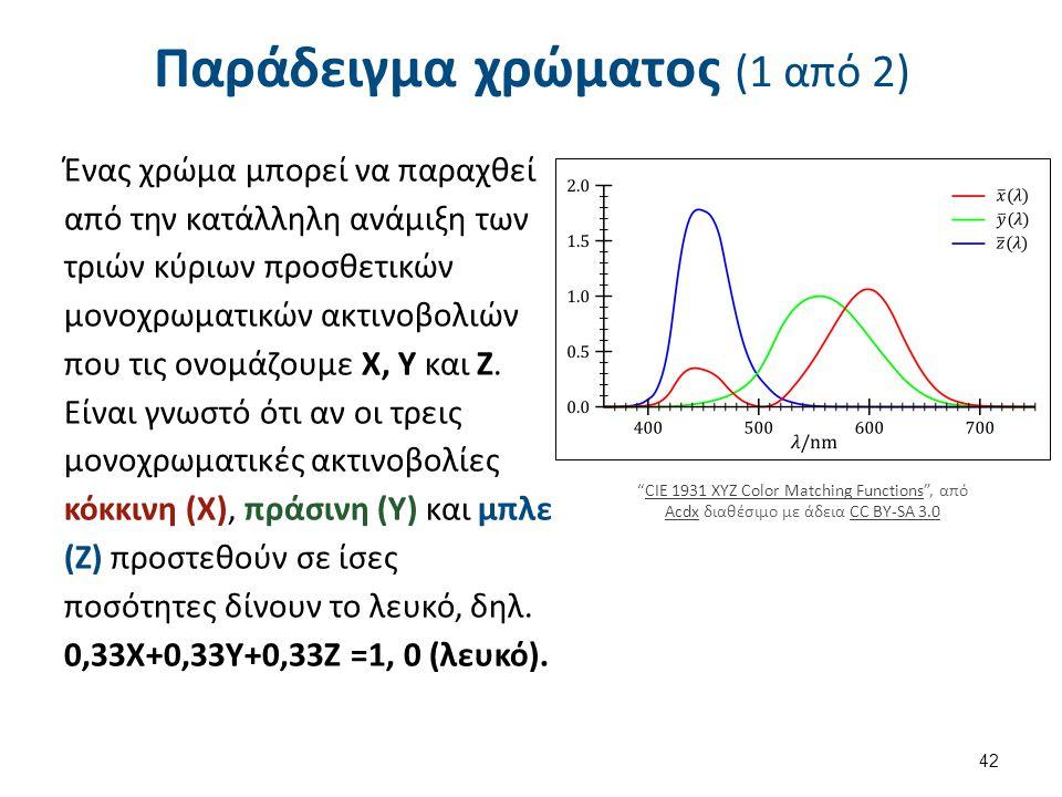 Παράδειγμα χρώματος (2 από 2) 43