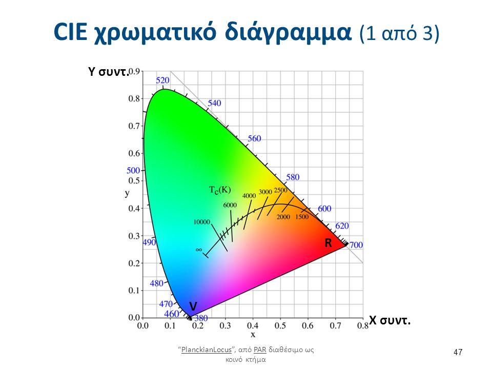 CIE χρωματικό διάγραμμα (2 από 3) Είναι δυνατόν ένα χρώμα να τοποθετηθεί μέσα στο διάγραμμα αυτό, εάν μετρηθούν οι τρεις πραγματικές χρωματικές παράμετροι των κύριων μονοχρωματικών ακτινοβολιών και στη συνέχεια με μετατραπούν με μαθηματικές σχέσεις στις μη πραγματικές χρωματικές παραμέτρους Χ, Υ και Ζ του CIE συστήματος και μετά στις χρωματικές συντεταγμένες χ και y.
