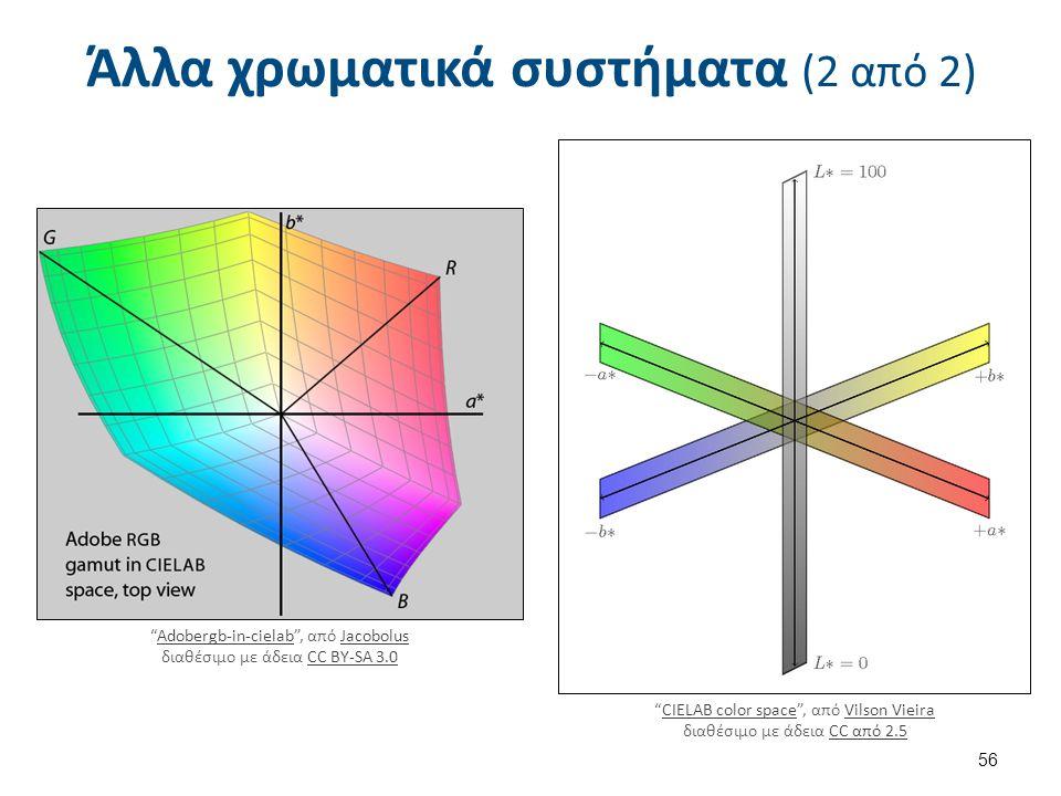 Χρωματικός χώρος και παρατηρητής Το να σχεδιαστεί ένας πραγματικά ομοιόμορφος χρωματικός χώρος πιθανόν να είναι αδύνατο.
