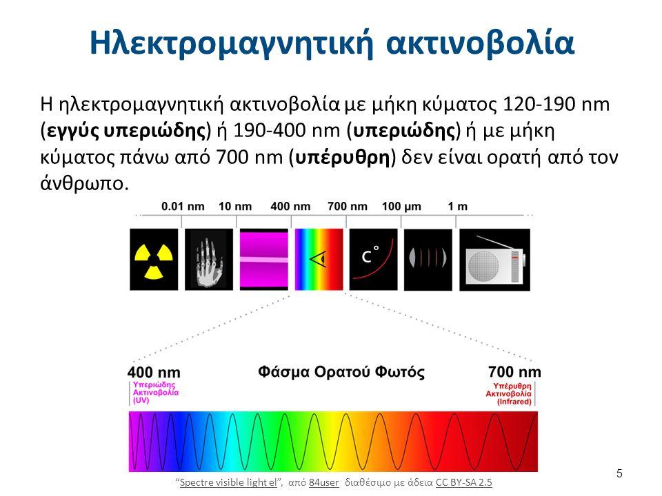 Φάσμα ορατού φωτός ΧρώμαΠεριοχή μήκους κύματος σε nmΣυμπληρωματικό χρώμα Ιώδες400-435Κιτρινοπράσινο Κυανό435-480Κίτρινο Πρασινοκυανό480-490Πορτοκαλί Πράσινο490-560Ερυθρό Κιτρινοπράσινο560-580Ιώδες Κίτρινο580-595Κυανό Πορτοκαλί595-605Πρασινοκυανό Ερυθρό605-750Πράσινο 6
