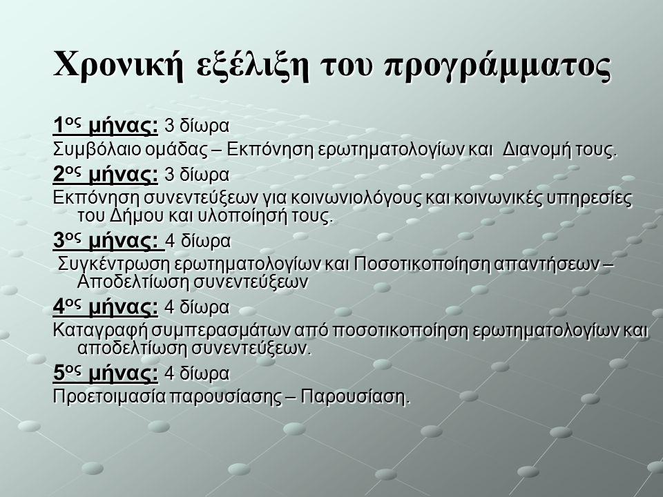 Χρονική εξέλιξη του προγράμματος 1 ος μήνας: 3 δίωρα Συμβόλαιο ομάδας – Εκπόνηση ερωτηματολογίων και Διανομή τους. 2 ος μήνας: 3 δίωρα Εκπόνηση συνεντ