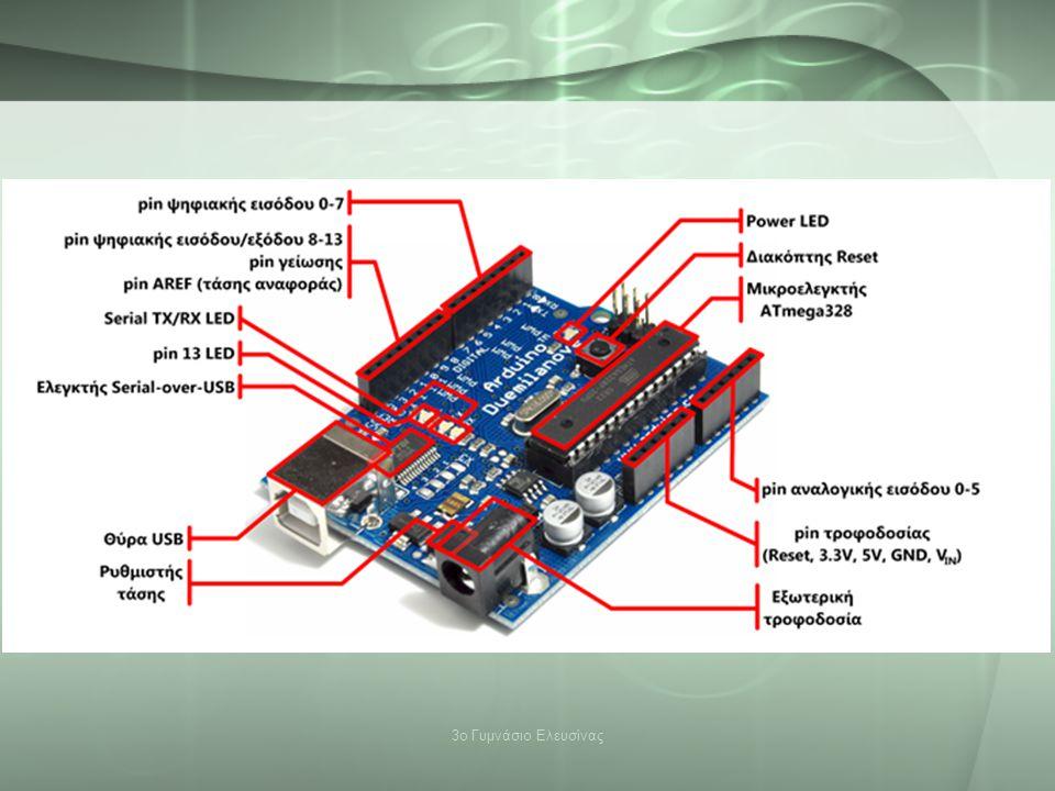 Τι θα χρειαστούμε 3ο Γυμνάσιο Ελευσίνας 1.Πλακέτα Arduino 2.Πίνακας του Arduino 3.4 καλώδια 4.Έναν υπολογιστή με την s4a εγκατεστημένη 5.3 led 6.2 καλώδια για να διαχωρίσουμε το ηλεκτρικό ρεύμα